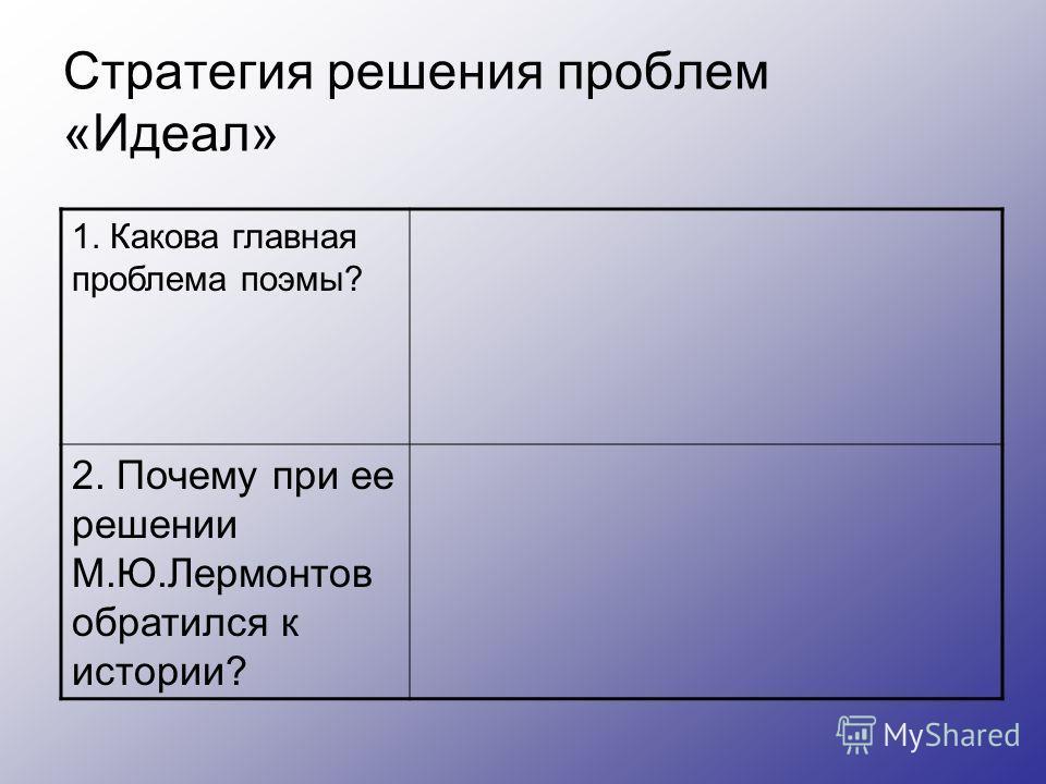 Стратегия решения проблем «Идеал» 1. Какова главная проблема поэмы? 2. Почему при ее решении М.Ю.Лермонтов обратился к истории?