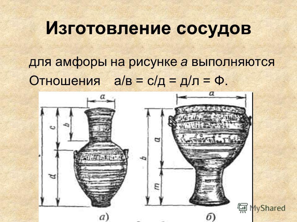 Изготовление сосудов для амфоры на рисунке а выполняются Отношения а/в = с/д = д/л = Ф.