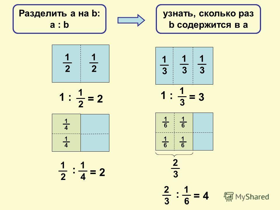 2 1 2 1 1 : 2 1 = 2 3 1 3 1 3 1 1 : 3 1 = 3 2 1 4 1 : = 2 3 2 6 1 6 1 6 1 6 1 3 2 6 1 : = 4 4 1 4 1 Разделить а на b: a : b узнать, сколько раз b содержится в а