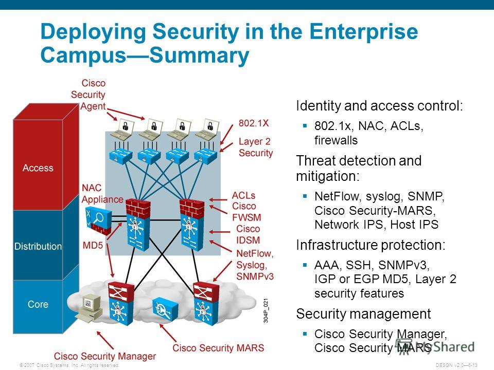 © 2007 Cisco Systems, Inc. All rights reserved.DESGN v2.06-13 Deploying Security in the Enterprise CampusSummary Identity and access control: 802.1x, NAC, ACLs, firewalls Threat detection and mitigation: NetFlow, syslog, SNMP, Cisco Security-MARS, Ne