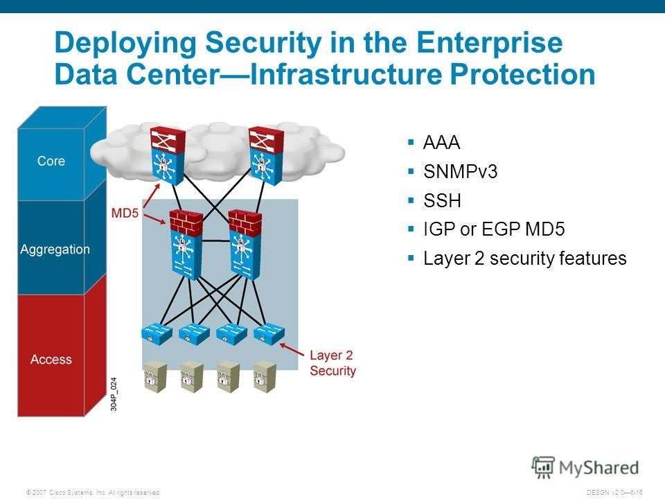 © 2007 Cisco Systems, Inc. All rights reserved.DESGN v2.06-16 Deploying Security in the Enterprise Data CenterInfrastructure Protection AAA SNMPv3 SSH IGP or EGP MD5 Layer 2 security features