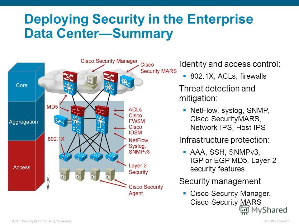 © 2007 Cisco Systems, Inc. All rights reserved.DESGN v2.06-17 Deploying Security in the Enterprise Data CenterSummary Identity and access control: 802.1X, ACLs, firewalls Threat detection and mitigation: NetFlow, syslog, SNMP, Cisco SecurityMARS, Net