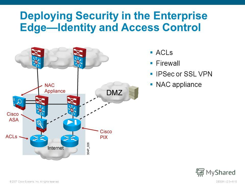 © 2007 Cisco Systems, Inc. All rights reserved.DESGN v2.06-18 Deploying Security in the Enterprise EdgeIdentity and Access Control ACLs Firewall IPSec or SSL VPN NAC appliance