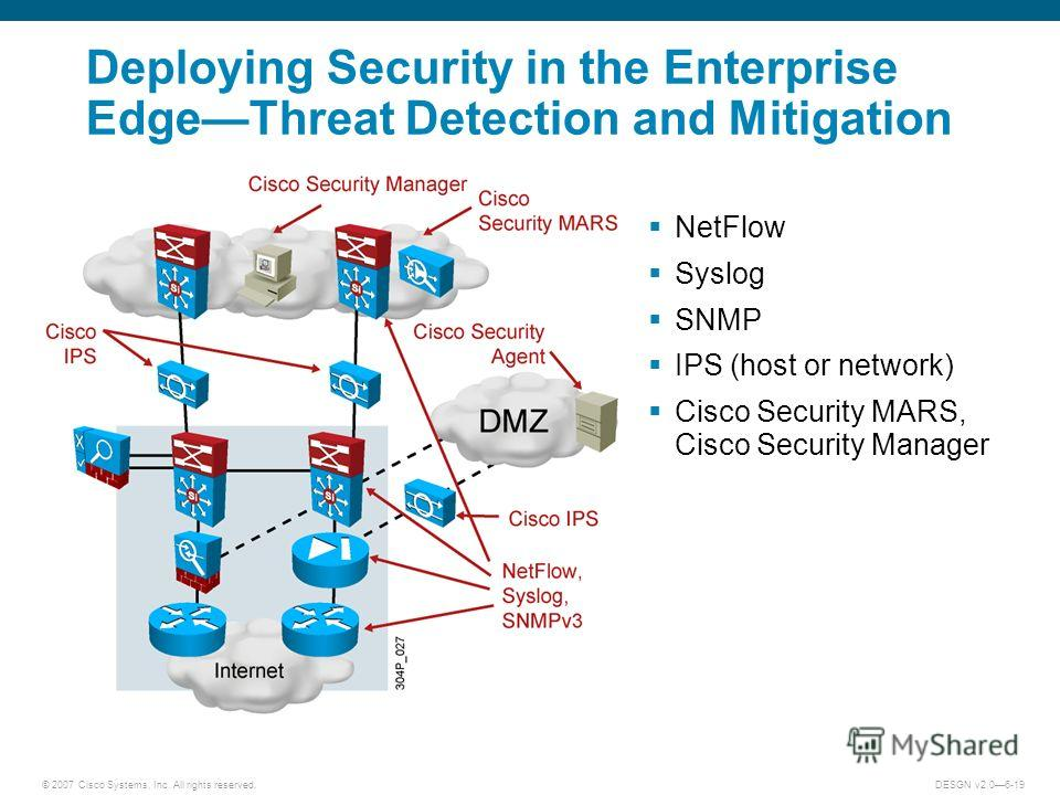 © 2007 Cisco Systems, Inc. All rights reserved.DESGN v2.06-19 Deploying Security in the Enterprise EdgeThreat Detection and Mitigation NetFlow Syslog SNMP IPS (host or network) Cisco Security MARS, Cisco Security Manager