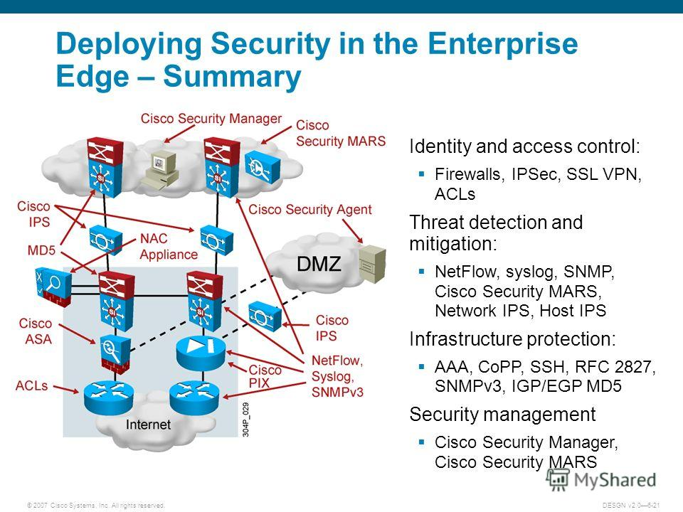 © 2007 Cisco Systems, Inc. All rights reserved.DESGN v2.06-21 Deploying Security in the Enterprise Edge – Summary Identity and access control: Firewalls, IPSec, SSL VPN, ACLs Threat detection and mitigation: NetFlow, syslog, SNMP, Cisco Security MARS