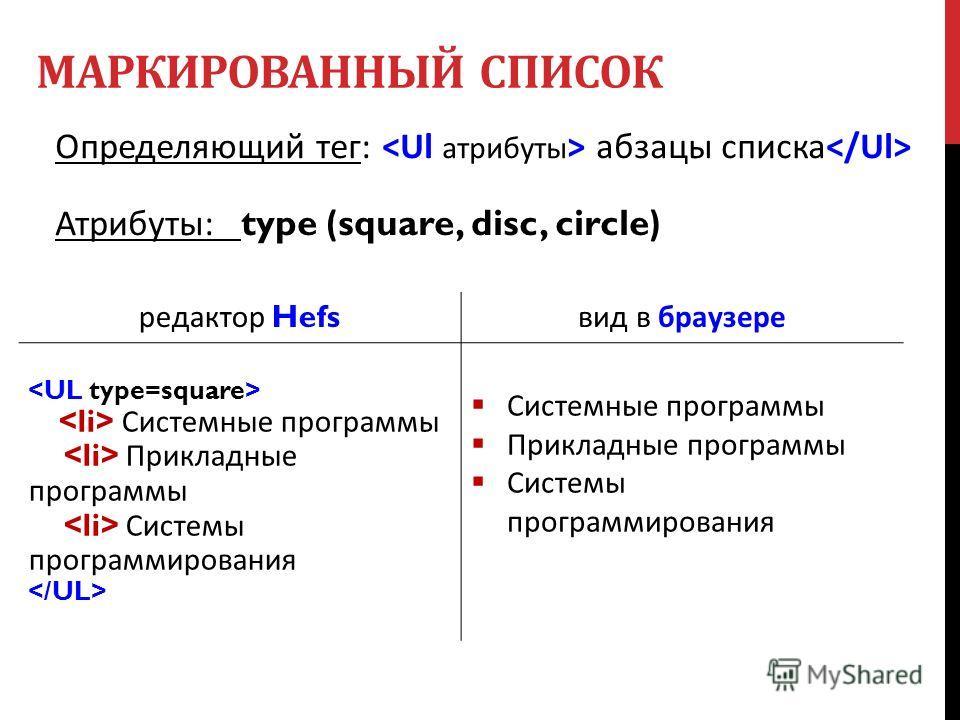 МАРКИРОВАННЫЙ СПИСОК Определяющий тег : абзацы списка Атрибуты : type (square, disc, circle) редактор Hefs вид в браузере Системные программы Прикладные программы Системы программирования Системные программы Прикладные программы Системы программирова
