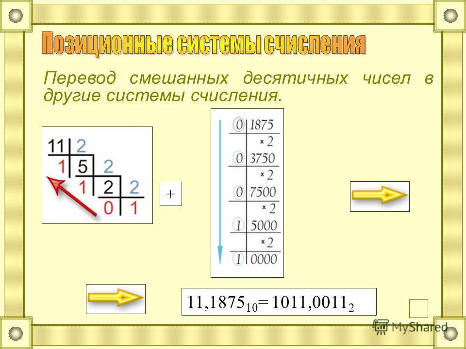Перевод смешанных десятичных чисел в другие системы счисления. + 11,1875 10 = 1011,0011 2