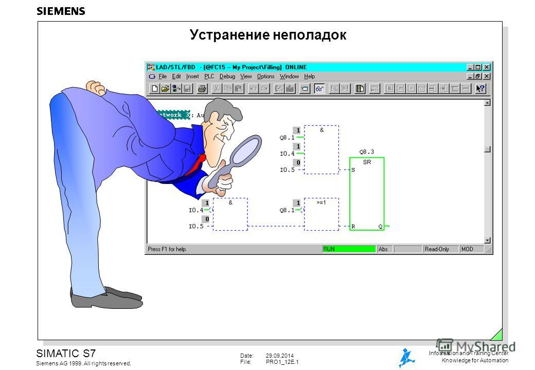 Date:29.09.2014 File:PRO1_12E.1 SIMATIC S7 Siemens AG 1999. All rights reserved. Information and Training Center Knowledge for Automation Устранение неполадок