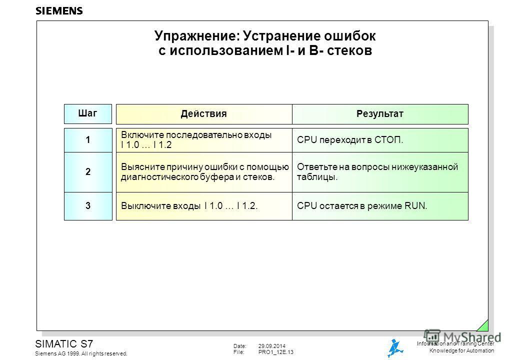 Date:29.09.2014 File:PRO1_12E.13 SIMATIC S7 Siemens AG 1999. All rights reserved. Information and Training Center Knowledge for Automation Упражнение: Устранение ошибок с использованием I- и B- стеков Результат Действия Шаг CPU переходит в СТОП. Вклю