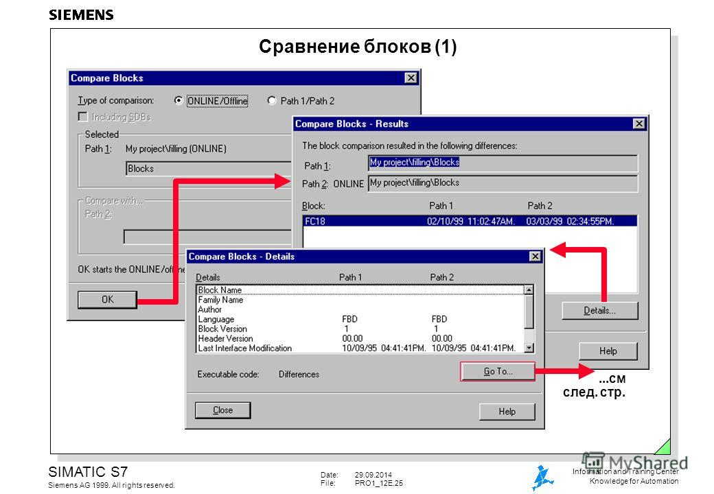 Date:29.09.2014 File:PRO1_12E.25 SIMATIC S7 Siemens AG 1999. All rights reserved. Information and Training Center Knowledge for Automation Сравнение блоков (1)...см след. стр.