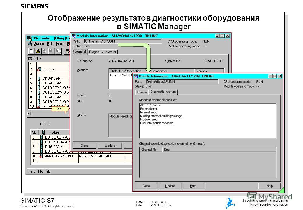 Date:29.09.2014 File:PRO1_12E.35 SIMATIC S7 Siemens AG 1999. All rights reserved. Information and Training Center Knowledge for Automation Отображение результатов диагностики оборудования в SIMATIC Manager 2x
