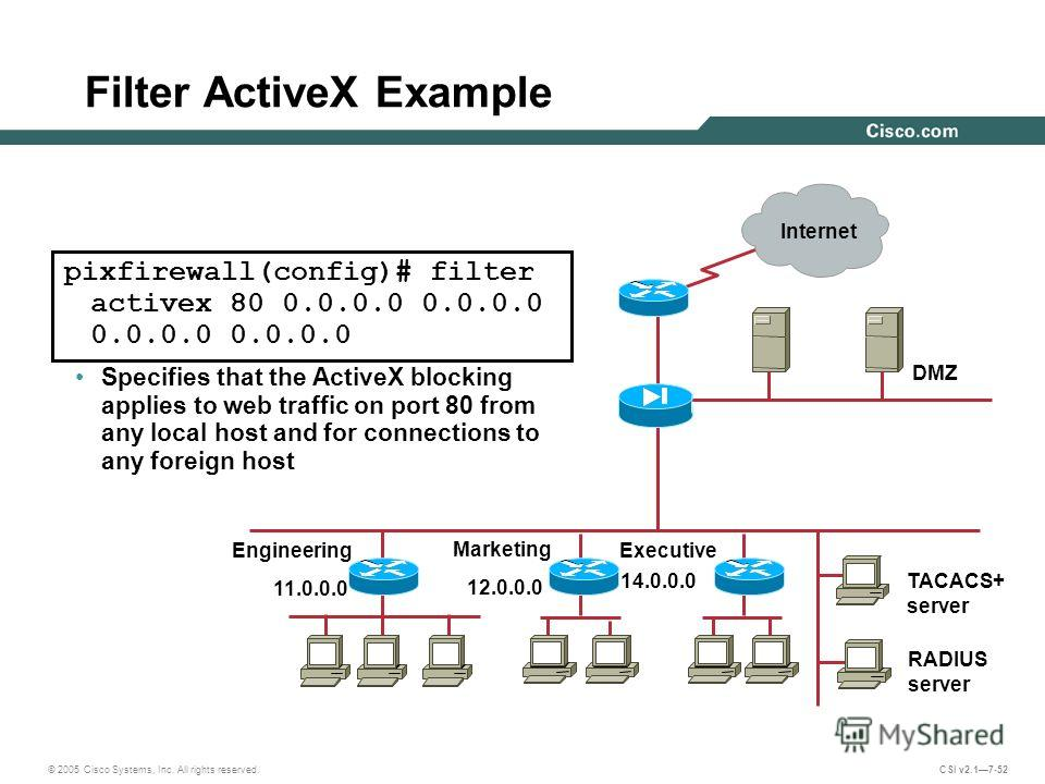 © 2005 Cisco Systems, Inc. All rights reserved. CSI v2.17-52 Filter ActiveX Example 11.0.0.0 12.0.0.0 14.0.0.0 TACACS+ server RADIUS server ExecutiveEngineering Marketing Internet DMZ pixfirewall(config)# filter activex 80 0.0.0.0 0.0.0.0 0.0.0.0 0.0