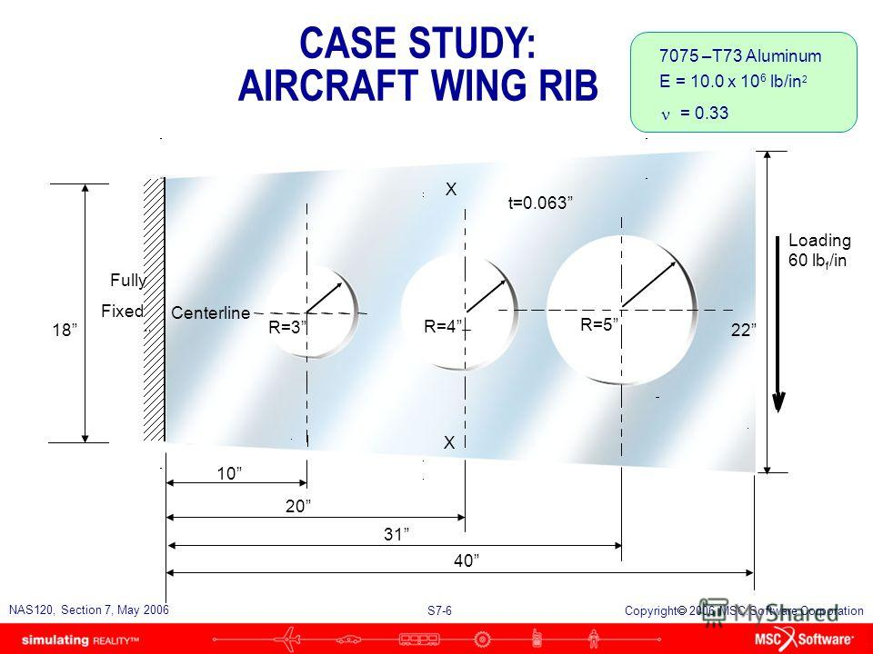 S7-5 NAS120, Section 7, May 2006 Copyright 2006 MSC.Software Corporation n Wing Rib u We are going to simplify the analysis by assuming that the front spar loads the rib in shear and that the rear spar is effectively built in. u The loading will have