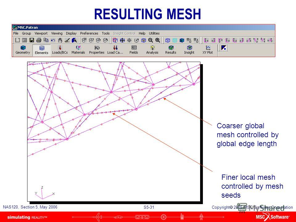 S5-30 NAS120, Section 5, May 2006 Copyright 2006 MSC.Software Corporation Next mesh all the curves with a global edge length of 20 in MESH THE TRUSS GEOMETRY
