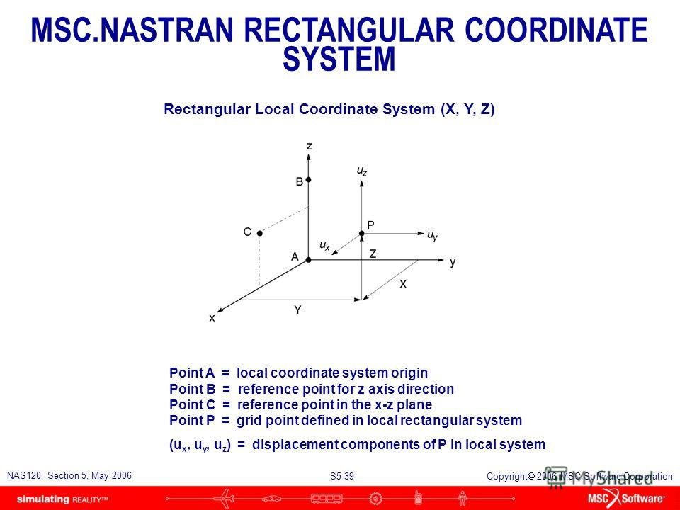 S5-38 NAS120, Section 5, May 2006 Copyright 2006 MSC.Software Corporation n MSC.Nastran Local Coordinate Systems: u The CORD1R, CORD1C, and CORD1S entries define a local coordinate system by referencing the IDs of three existing grid points. u The CO