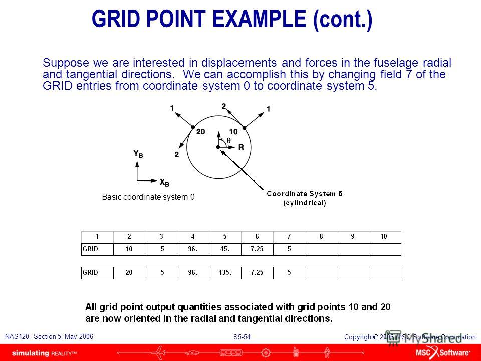 S5-53 NAS120, Section 5, May 2006 Copyright 2006 MSC.Software Corporation GRID POINT EXAMPLE Grid points 10 and 20 are located on the aircraft fuselage as show below. The GRID entry uses coordinate system 5 to define the location of the two points an