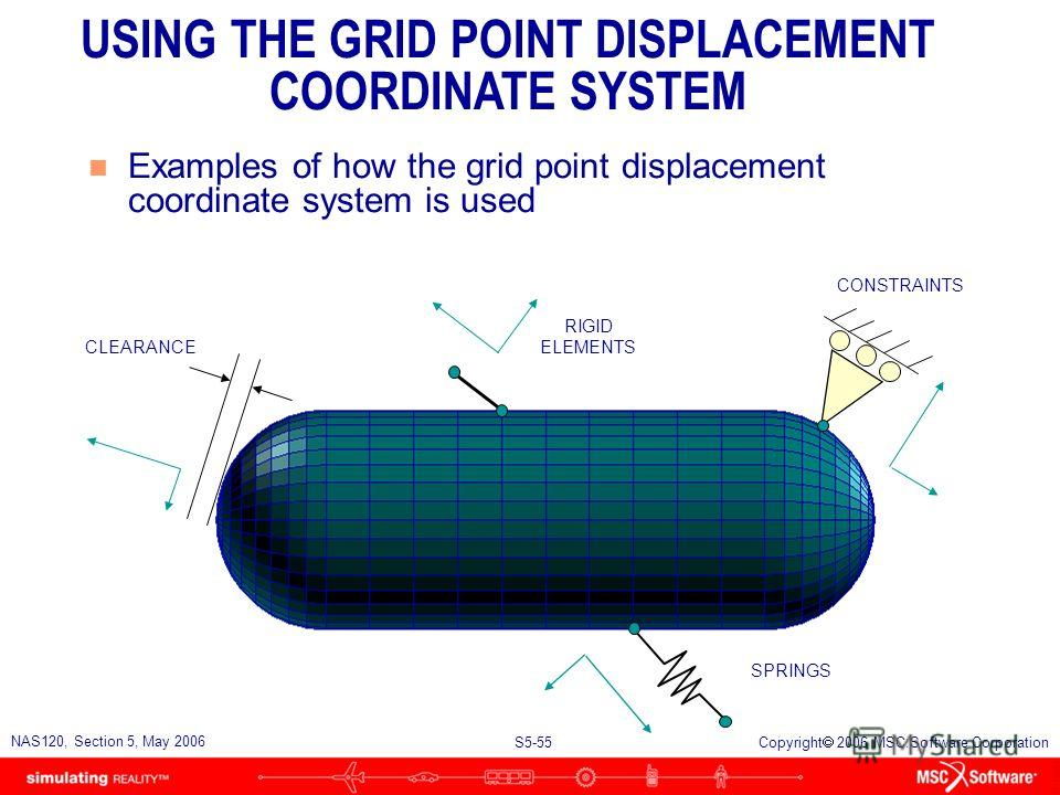 S5-54 NAS120, Section 5, May 2006 Copyright 2006 MSC.Software Corporation Suppose we are interested in displacements and forces in the fuselage radial and tangential directions. We can accomplish this by changing field 7 of the GRID entries from coor