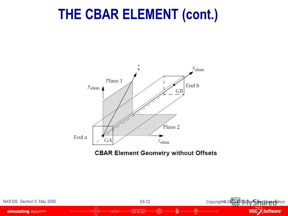 S5-71 NAS120, Section 5, May 2006 Copyright 2006 MSC.Software Corporation n CBAR element coordinate system u Defined by the orientation vector V u Orients input cross-sectional properties u Orients output forces and stresses u Orients pin flags x x z