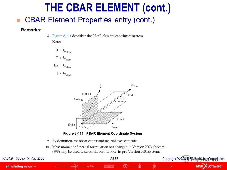 S5-82 NAS120, Section 5, May 2006 Copyright 2006 MSC.Software Corporation n CBAR Element Properties entry (cont.) THE CBAR ELEMENT (cont.)