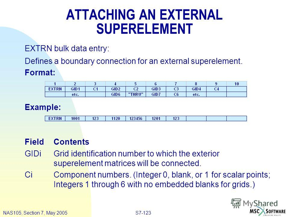 S7-123NAS105, Section 7, May 2005 ATTACHING AN EXTERNAL SUPERELEMENT EXTRN bulk data entry: Defines a boundary connection for an external superelement. Format: Example: Field Contents GIDi Grid identification number to which the exterior superelement