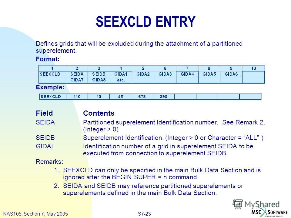 S7-23NAS105, Section 7, May 2005 SEEXCLD ENTRY Defines grids that will be excluded during the attachment of a partitioned superelement. Format: Example: FieldContents SEIDAPartitioned superelement Identification number. See Remark 2. (Integer > 0) SE