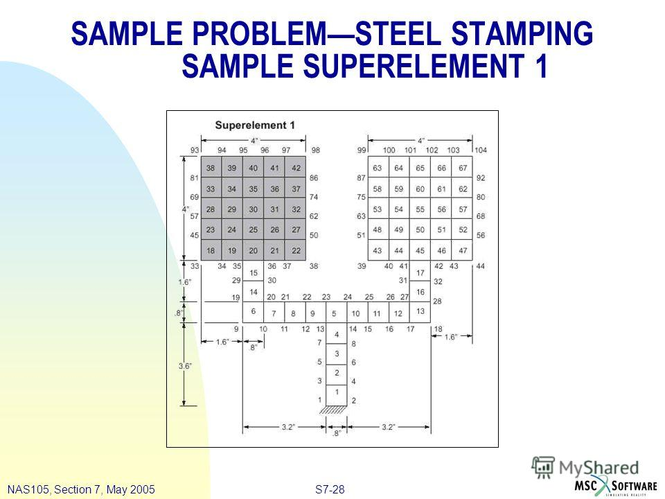 S7-28NAS105, Section 7, May 2005 SAMPLE PROBLEMSTEEL STAMPING SAMPLE SUPERELEMENT 1