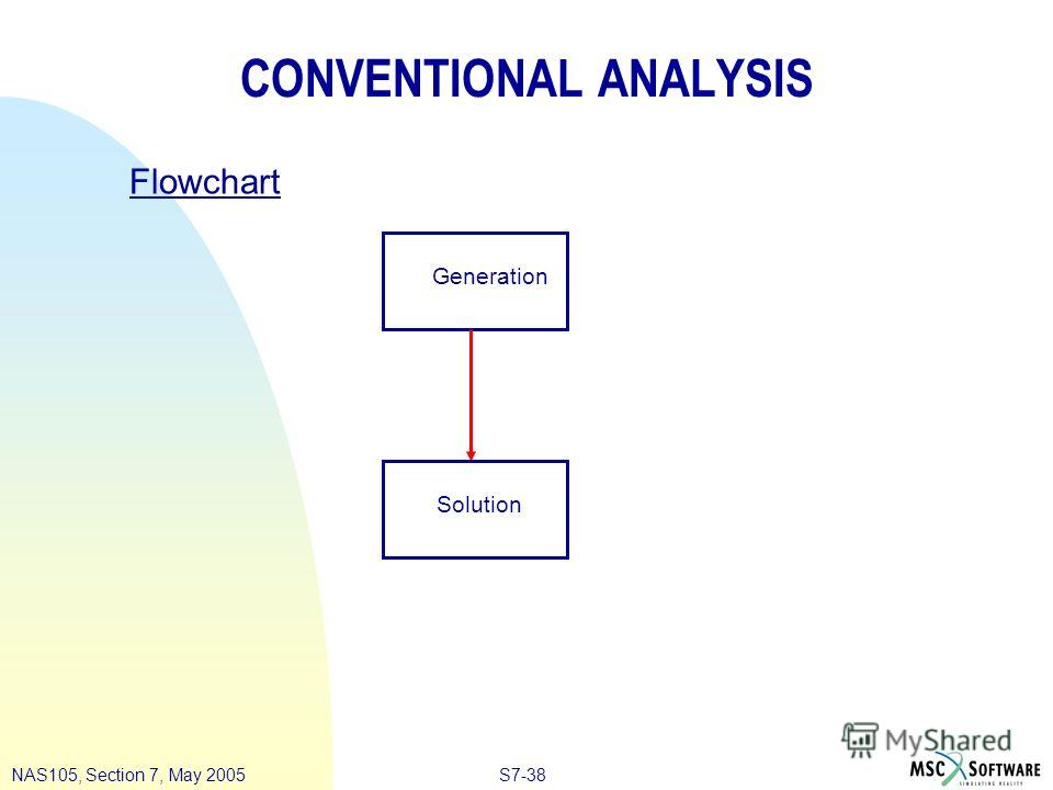 S7-38NAS105, Section 7, May 2005 CONVENTIONAL ANALYSIS Flowchart Generation Solution