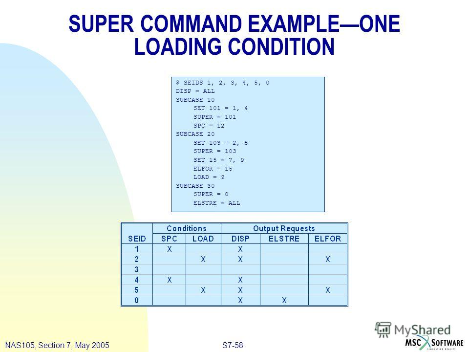 S7-58NAS105, Section 7, May 2005 SUPER COMMAND EXAMPLEONE LOADING CONDITION $ SEIDS 1, 2, 3, 4, 5, 0 DISP = ALL SUBCASE 10 SET 101 = 1, 4 SUPER = 101 SPC = 12 SUBCASE 20 SET 103 = 2, 5 SUPER = 103 SET 15 = 7, 9 ELFOR = 15 LOAD = 9 SUBCASE 30 SUPER =
