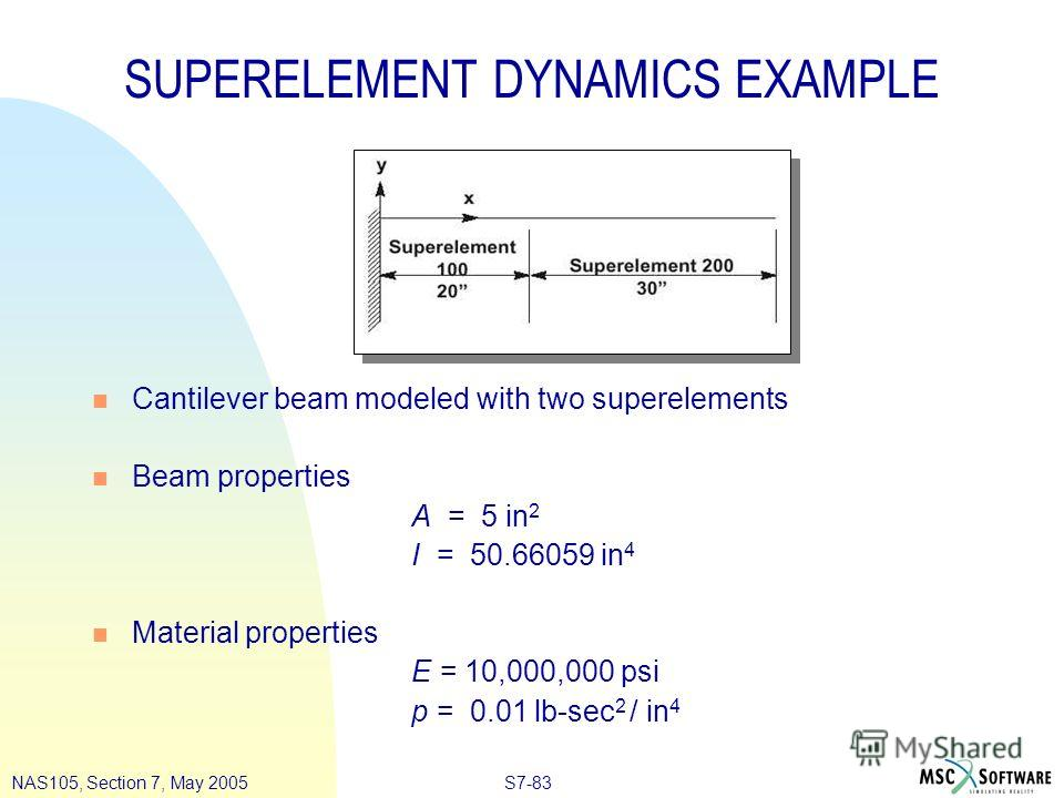 S7-83NAS105, Section 7, May 2005 SUPERELEMENT DYNAMICS EXAMPLE n Cantilever beam modeled with two superelements n Beam properties A = 5 in 2 I = 50.66059 in 4 n Material properties E = 10,000,000 psi p = 0.01 lb-sec 2 / in 4