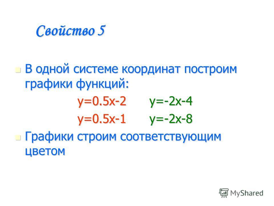 Свойство 5 В одной системе координат построим графики функций: В одной системе координат построим графики функций: y=0.5x-2 y=-2x-4 y=0.5x-1 y=-2x-8 Графики строим соответствующим цветом Графики строим соответствующим цветом