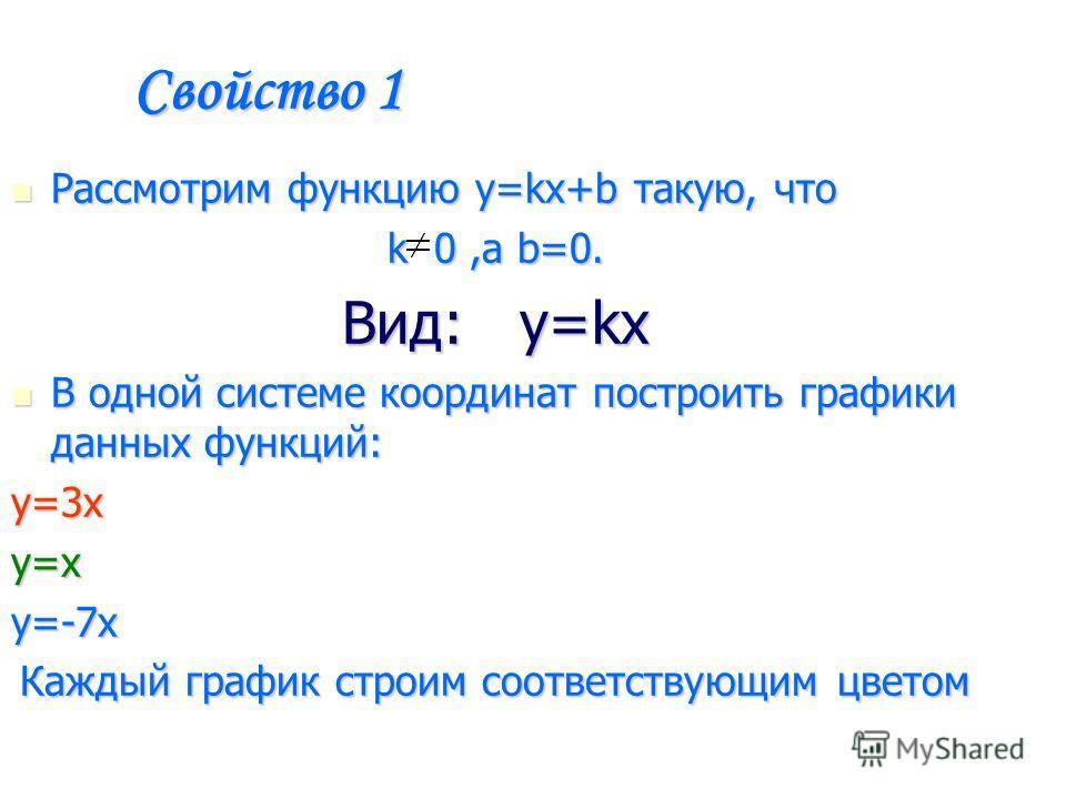 Свойство 1 Рассмотрим функцию y=kx+b такую, что Рассмотрим функцию y=kx+b такую, что k 0,а b=0. Вид: y=kx В одной системе координат построить графики данных функций: В одной системе координат построить графики данных функций:y=3xy=xy=-7x Каждый графи