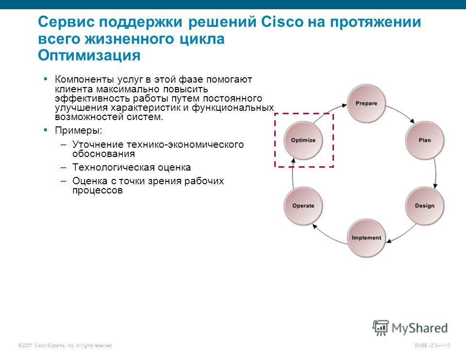 © 2007 Cisco Systems, Inc. All rights reserved. SMBE v2.01-10 Сервис поддержки решений Cisco на протяжении всего жизненного цикла Оптимизация Компоненты услуг в этой фазе помогают клиента максимально повысить эффективность работы путем постоянного ул