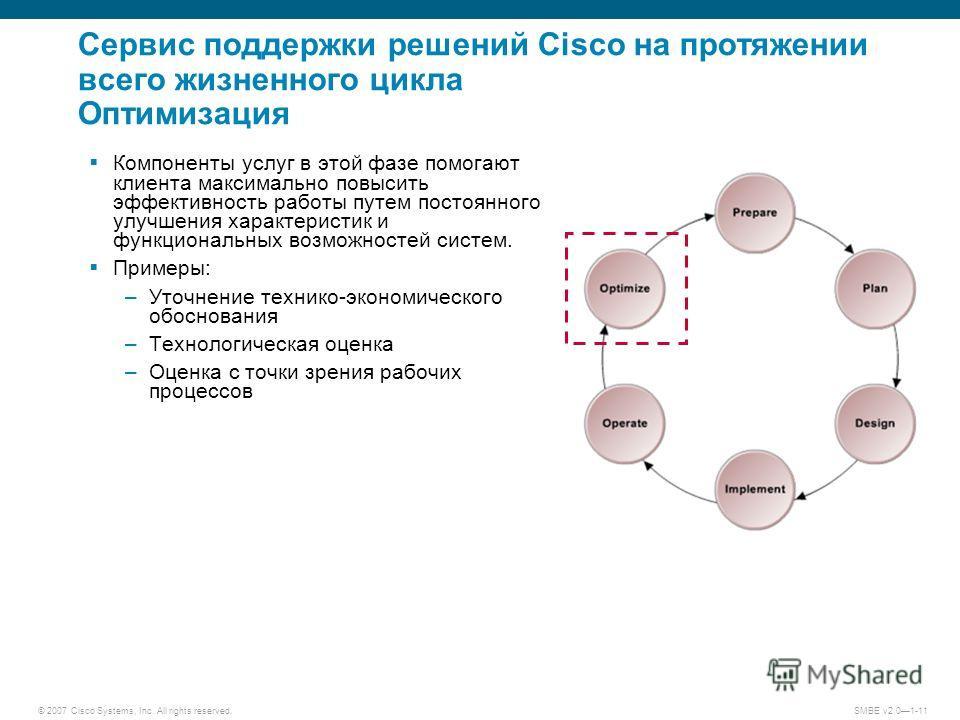 © 2007 Cisco Systems, Inc. All rights reserved. SMBE v2.01-11 Сервис поддержки решений Cisco на протяжении всего жизненного цикла Оптимизация Компоненты услуг в этой фазе помогают клиента максимально повысить эффективность работы путем постоянного ул