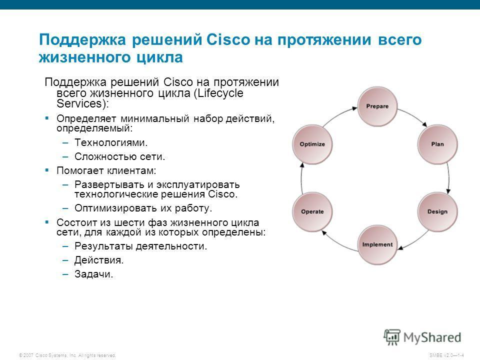 © 2007 Cisco Systems, Inc. All rights reserved. SMBE v2.01-4 Поддержка решений Cisco на протяжении всего жизненного цикла Поддержка решений Cisco на протяжении всего жизненного цикла (Lifecycle Services): Определяет минимальный набор действий, опреде