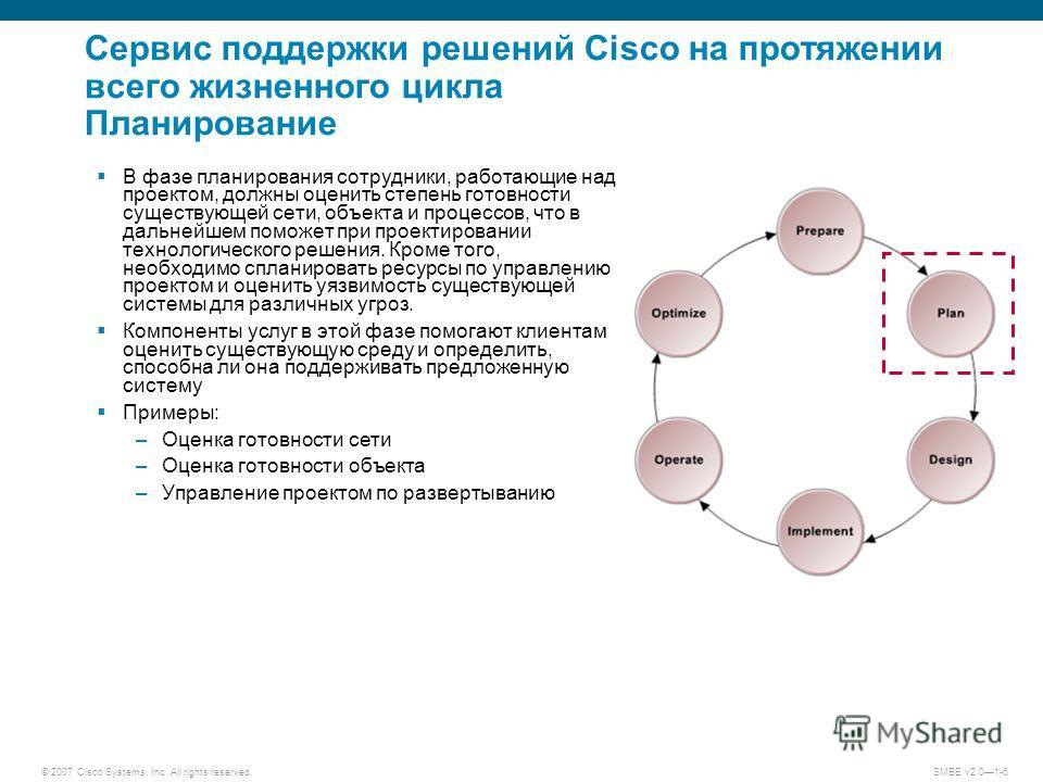 © 2007 Cisco Systems, Inc. All rights reserved. SMBE v2.01-6 Сервис поддержки решений Cisco на протяжении всего жизненного цикла Планирование В фазе планирования сотрудники, работающие над проектом, должны оценить степень готовности существующей сети
