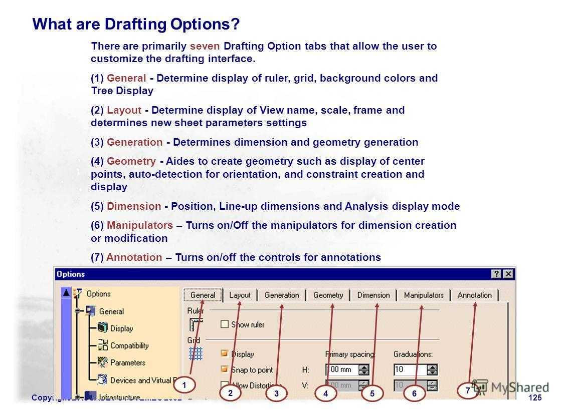 Copyright DASSAULT SYSTEMES 2002125 There are primarily seven Drafting Option tabs that allow the user to customize the drafting interface. (1) General - Determine display of ruler, grid, background colors and Tree Display (2) Layout - Determine disp