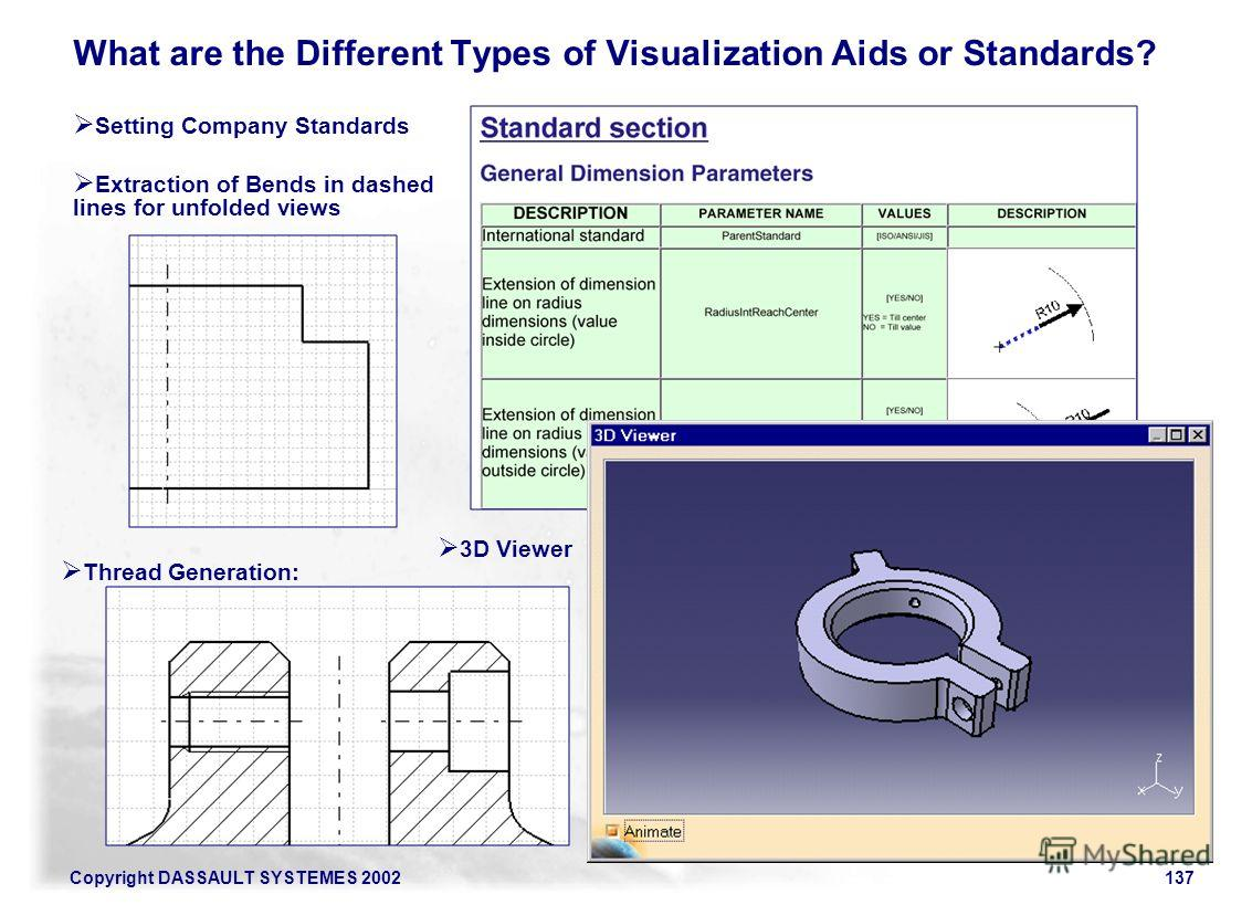 Copyright DASSAULT SYSTEMES 2002137 Ø 3D Viewer Ø Extraction of Bends in dashed lines for unfolded views Ø Setting Company Standards Ø Thread Generation: What are the Different Types of Visualization Aids or Standards?