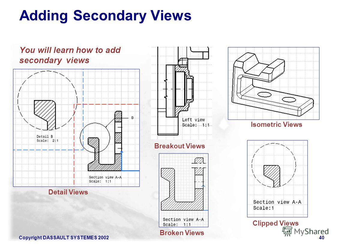 Copyright DASSAULT SYSTEMES 200240 Adding Secondary Views You will learn how to add secondary views Detail Views Clipped Views Isometric Views Breakout Views Broken Views