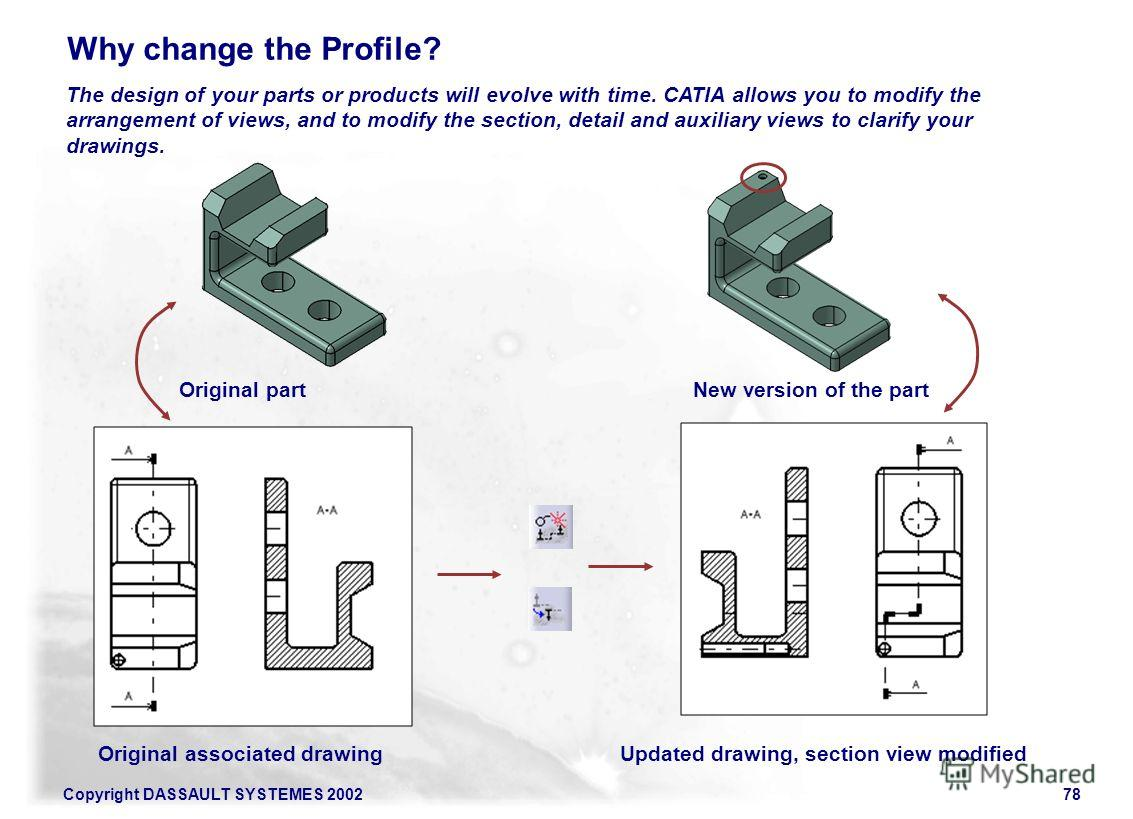 Copyright DASSAULT SYSTEMES 200278 The design of your parts or products will evolve with time. CATIA allows you to modify the arrangement of views, and to modify the section, detail and auxiliary views to clarify your drawings. Original part Original