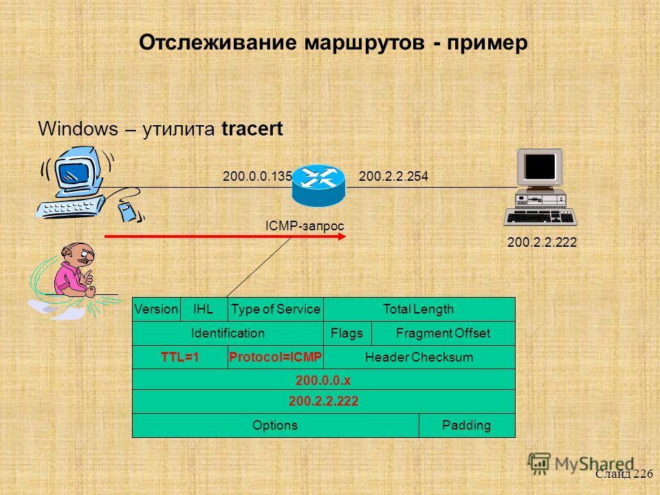 Слайд 225 Отслеживание маршрутов - пример Windows – утилита tracert 200.0.0.135200.2.2.254 200.2.2.222 C:\> tracert 200.2.2.222 -d
