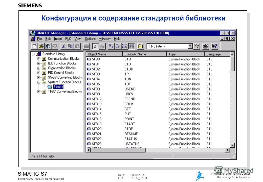 Date:29.09.2014 File:PRO2_07E.3 SIMATIC S7 Siemens AG 1999. All rights reserved. Information and Training Center Knowledge for Automation Конфигурация и содержание стандартной библиотеки