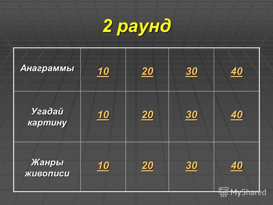 1 раунд Четвертыйлишний 10 20 30 40 Определе-ние 10 20 30 40 Ребусы 10 20 30 40
