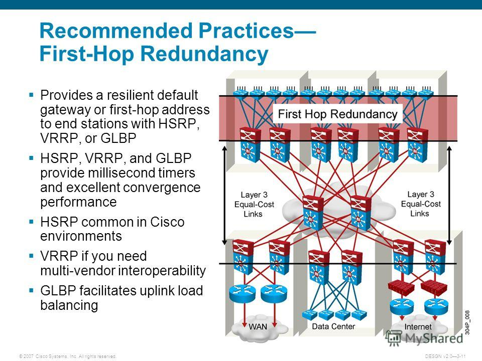 © 2007 Cisco Systems, Inc. All rights reserved.DESGN v2.03-11 Recommended Practices First-Hop Redundancy Provides a resilient default gateway or first-hop address to end stations with HSRP, VRRP, or GLBP HSRP, VRRP, and GLBP provide millisecond timer