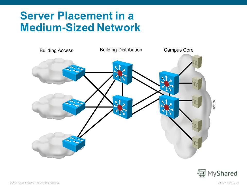 © 2007 Cisco Systems, Inc. All rights reserved.DESGN v2.03-20 Server Placement in a Medium-Sized Network