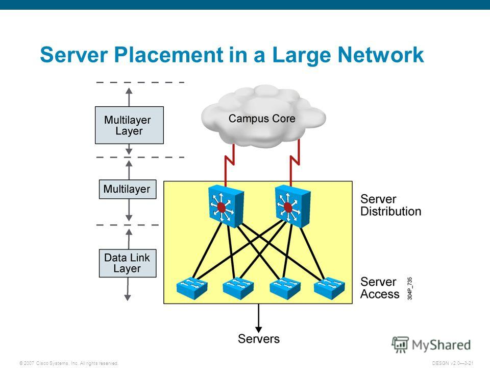 © 2007 Cisco Systems, Inc. All rights reserved.DESGN v2.03-21 Server Placement in a Large Network