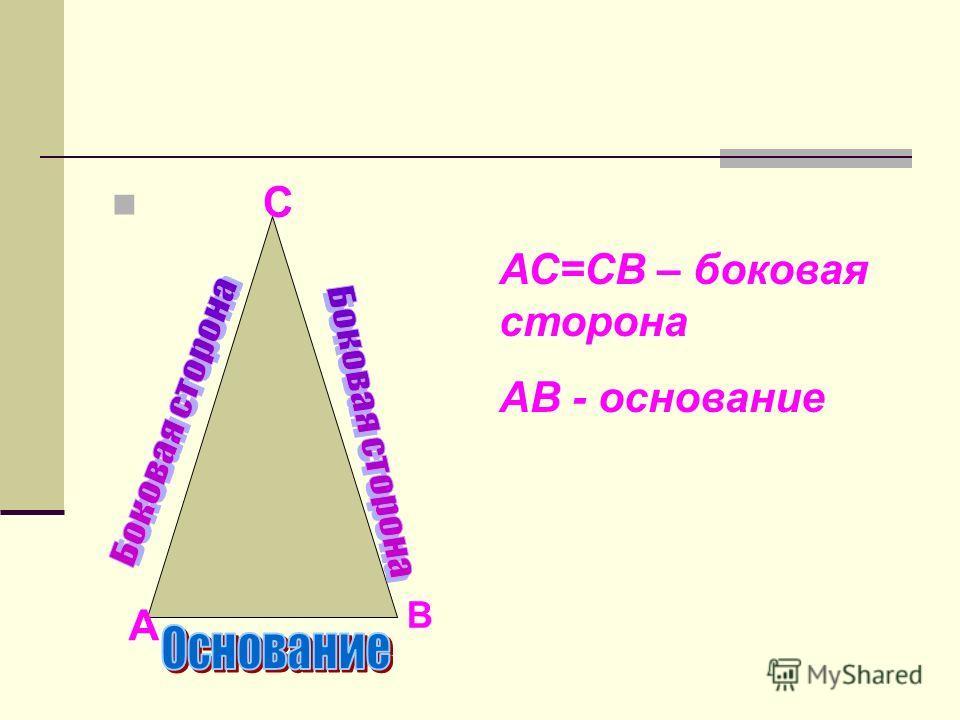 Цели урока: Создать условия для: введения понятия равнобедренного треугольника, равносторонне го треугольника; рассмотреть свойства равнобедренного треугольника и показать их применение на практике.