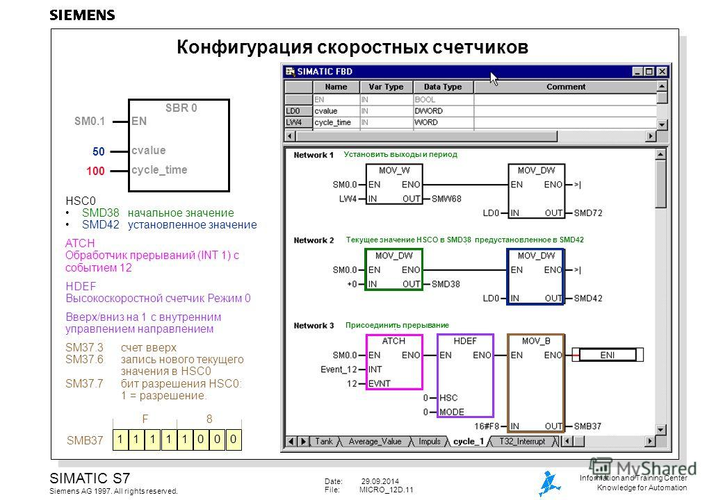 Date: 29.09.2014 File:MICRO_12D.11 SIMATIC S7 Siemens AG 1997. All rights reserved. Information and Training Center Knowledge for Automation Конфигурация скоростных счетчиков 50 SBR 0 cvalue ENSM0.1 cycle_time 100 HSC0 SMD38 начальное значение SMD42