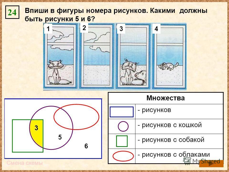 Смена схемы 24 Впиши в фигуры номера рисунков. Какими должны быть рисунки 5 и 6? Множества - рисунков - рисунков с кошкой - рисунков с собакой - рисунков с облаками 1 2 34 5 6