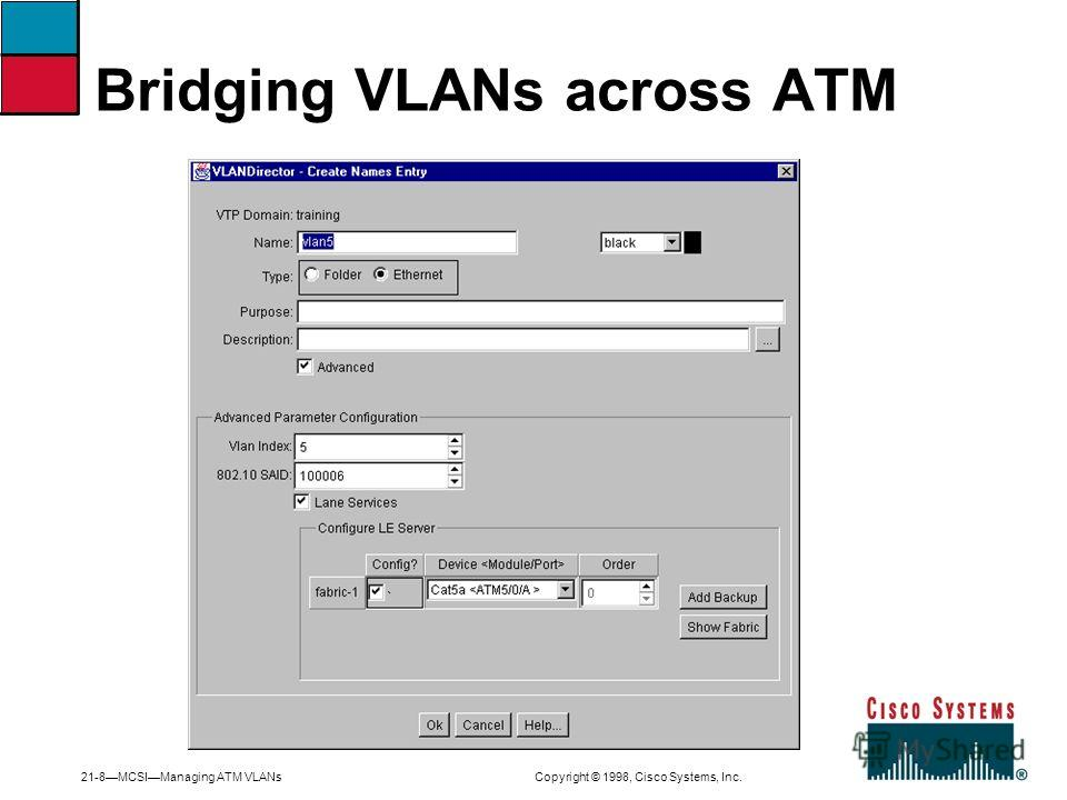 21-8MCSIManaging ATM VLANs Copyright © 1998, Cisco Systems, Inc. Bridging VLANs across ATM