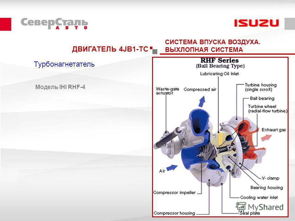 Турбонагнетатель СИСТЕМА ВПУСКА ВОЗДУХА. ВЫХЛОПНАЯ СИСТЕМА Модель IHI RHF-4 ДВИГАТЕЛЬ 4JB1-TC